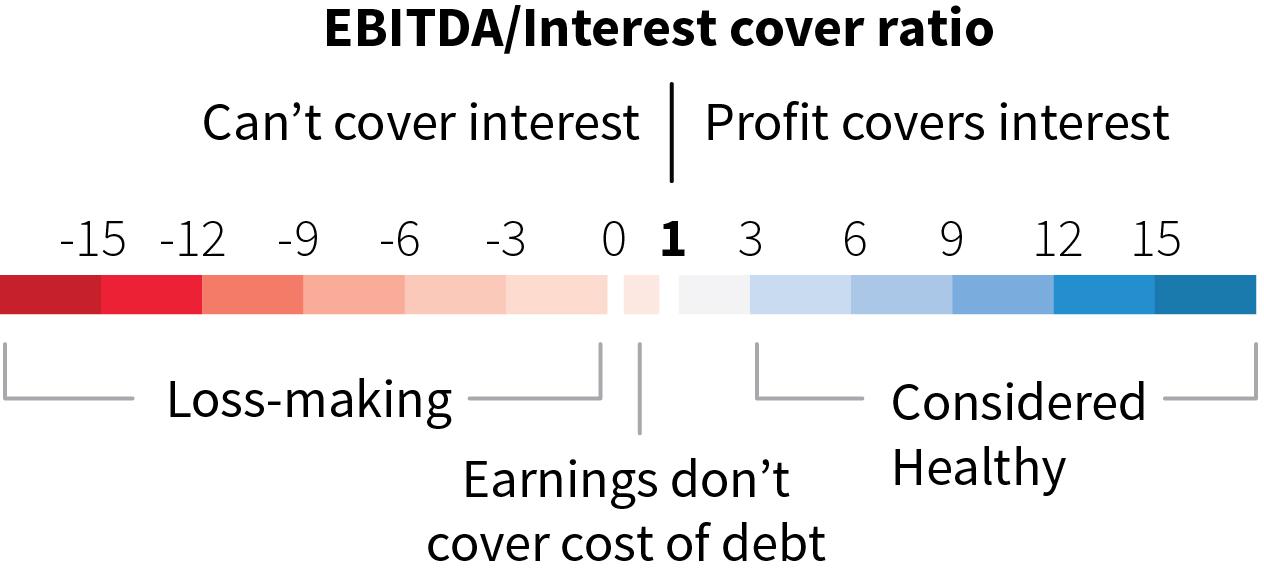 China's debt problem explained