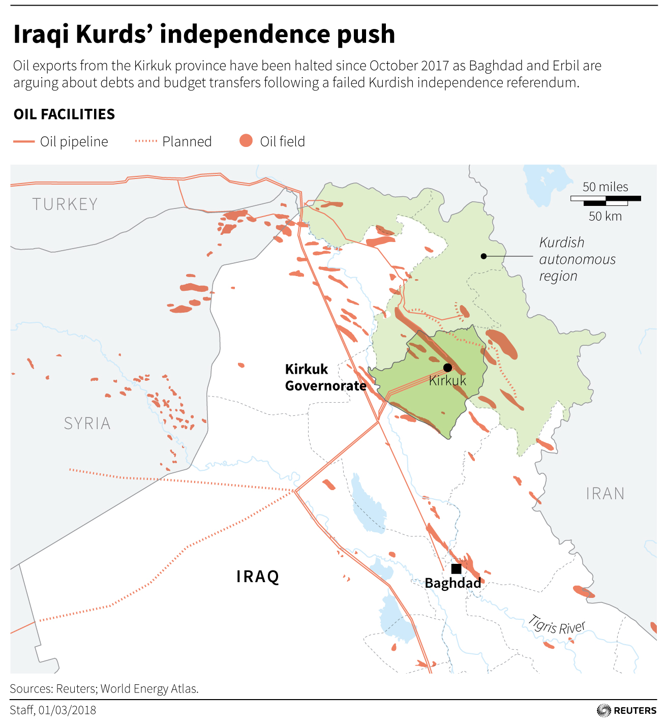 Kirkuk shaping up as flashpoint ahead of Kurdistan