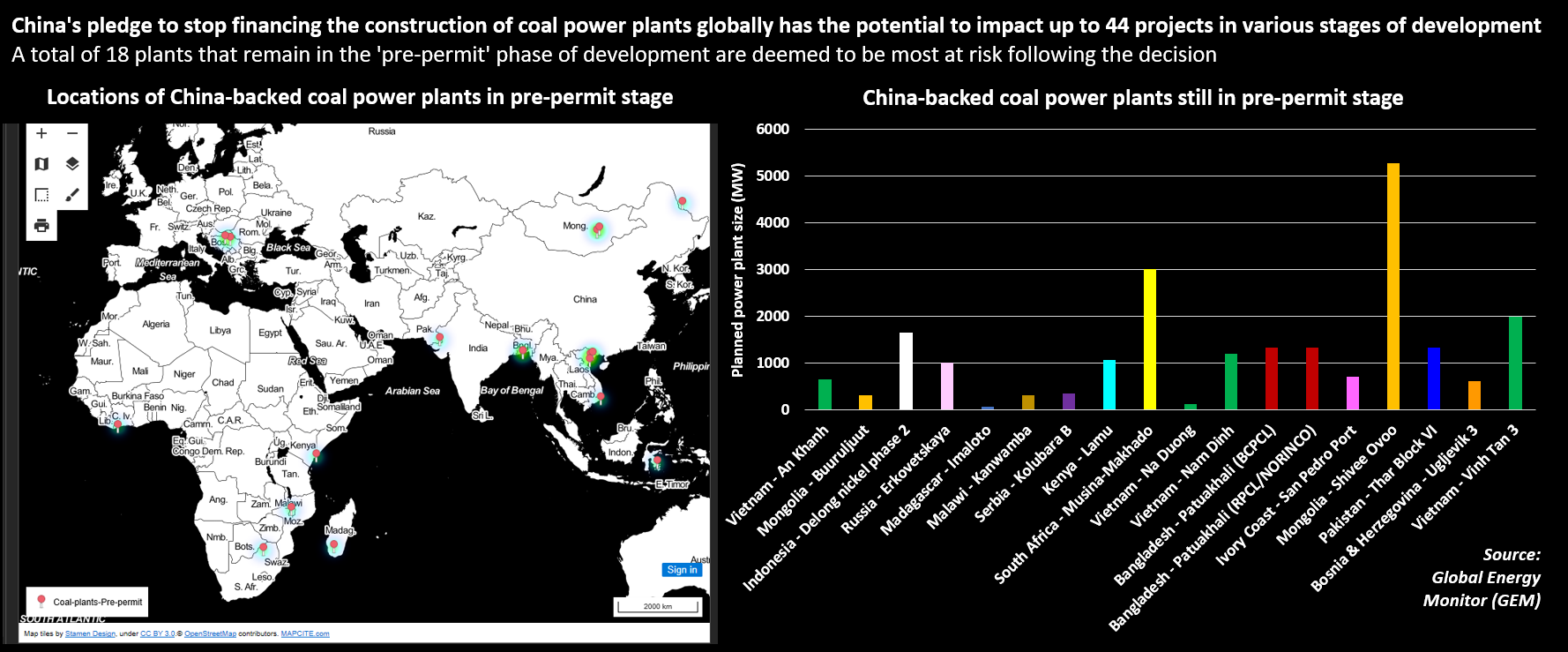 China-backed coal power plants