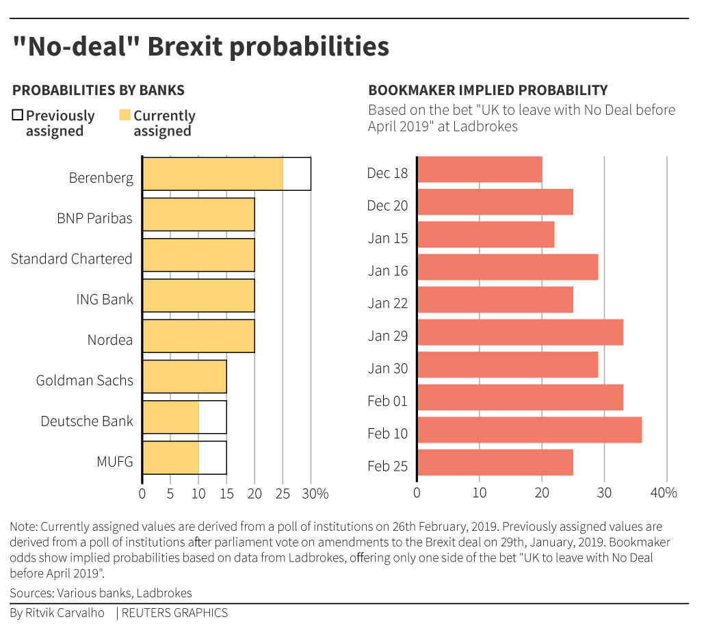 Take Five: 'Pervasive uncertainty' - World markets themes