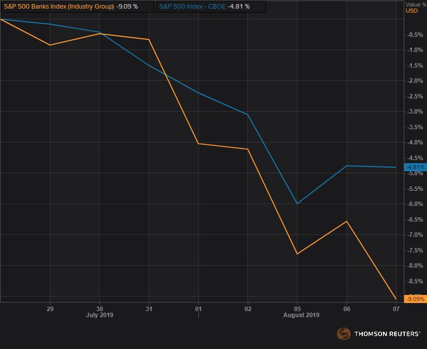 Silver lining to U S  market sell-off: Fundamentals still seem to