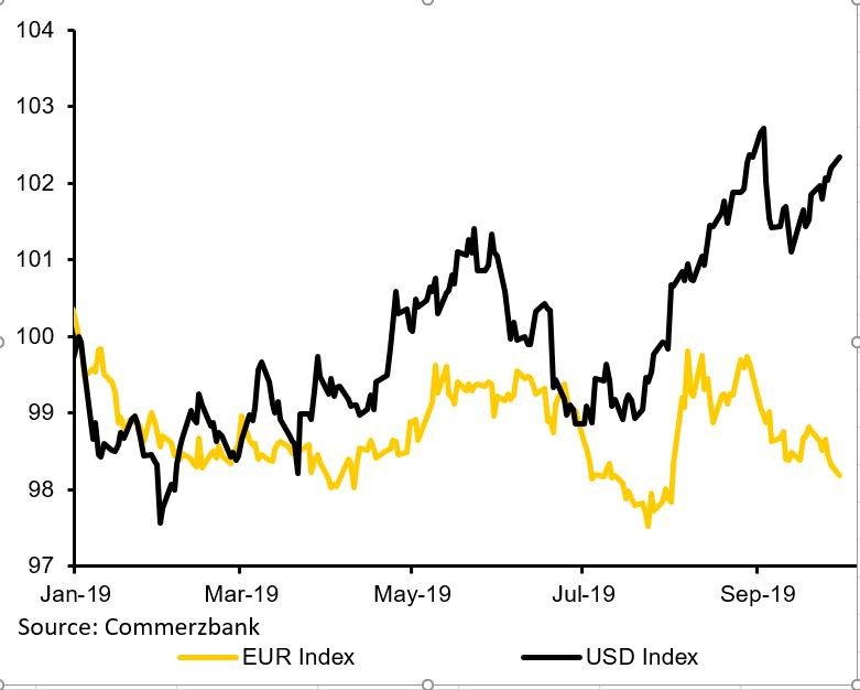 King Dollar Reigns Supreme As U S