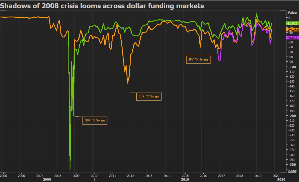 Reuters Graphic
