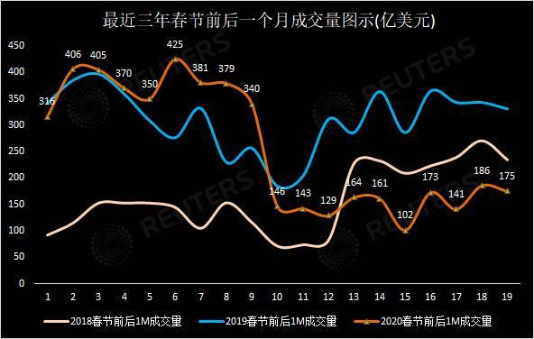 疫情正考验中国国际收支状况 人民币贬压渐升