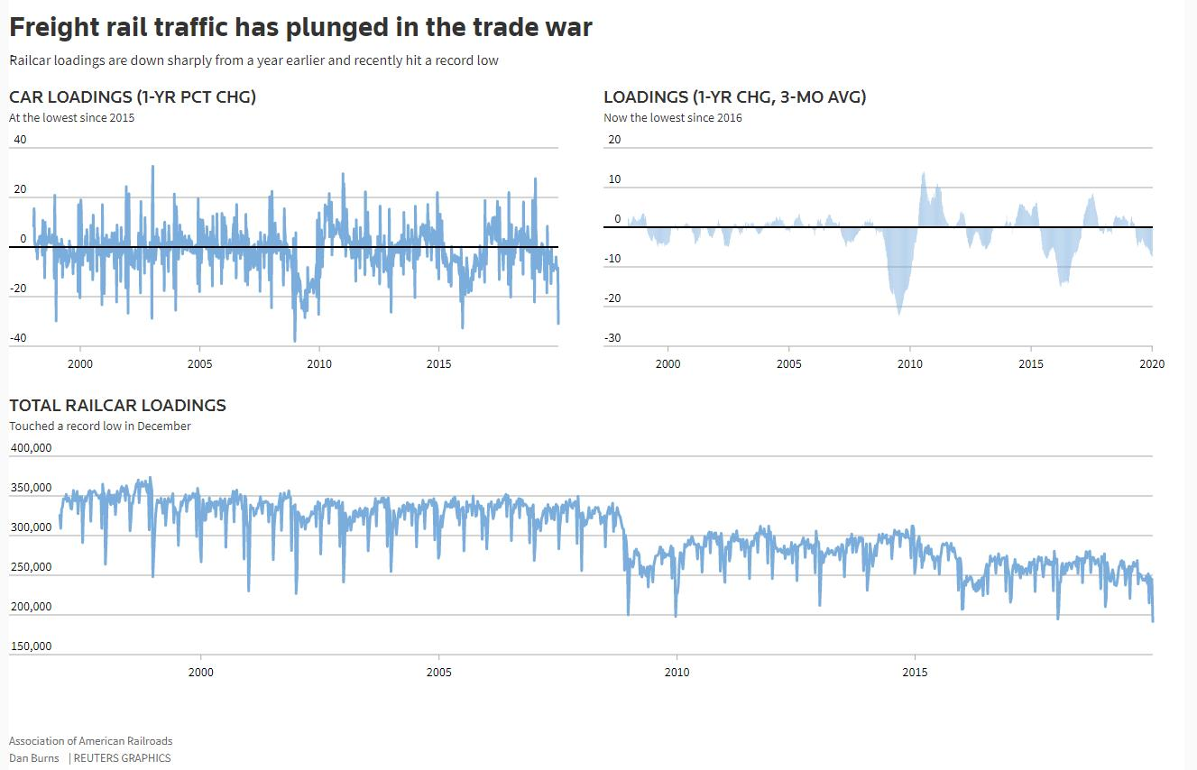 Reuters Graphic