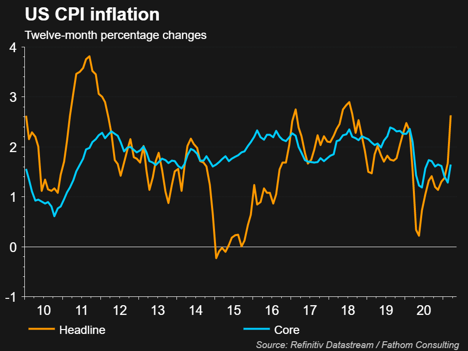 Fed talk keeps dollar tied as focus remains on inflation 3