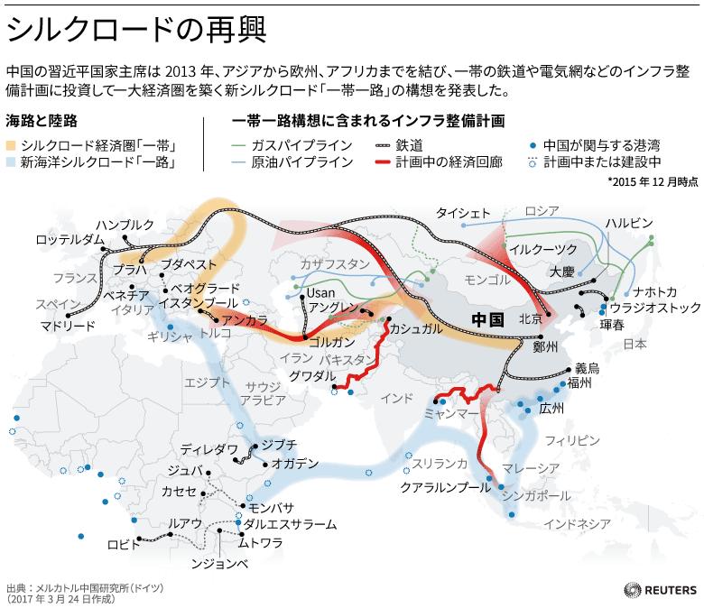 中国の一帯一路計画:グランドデザイン