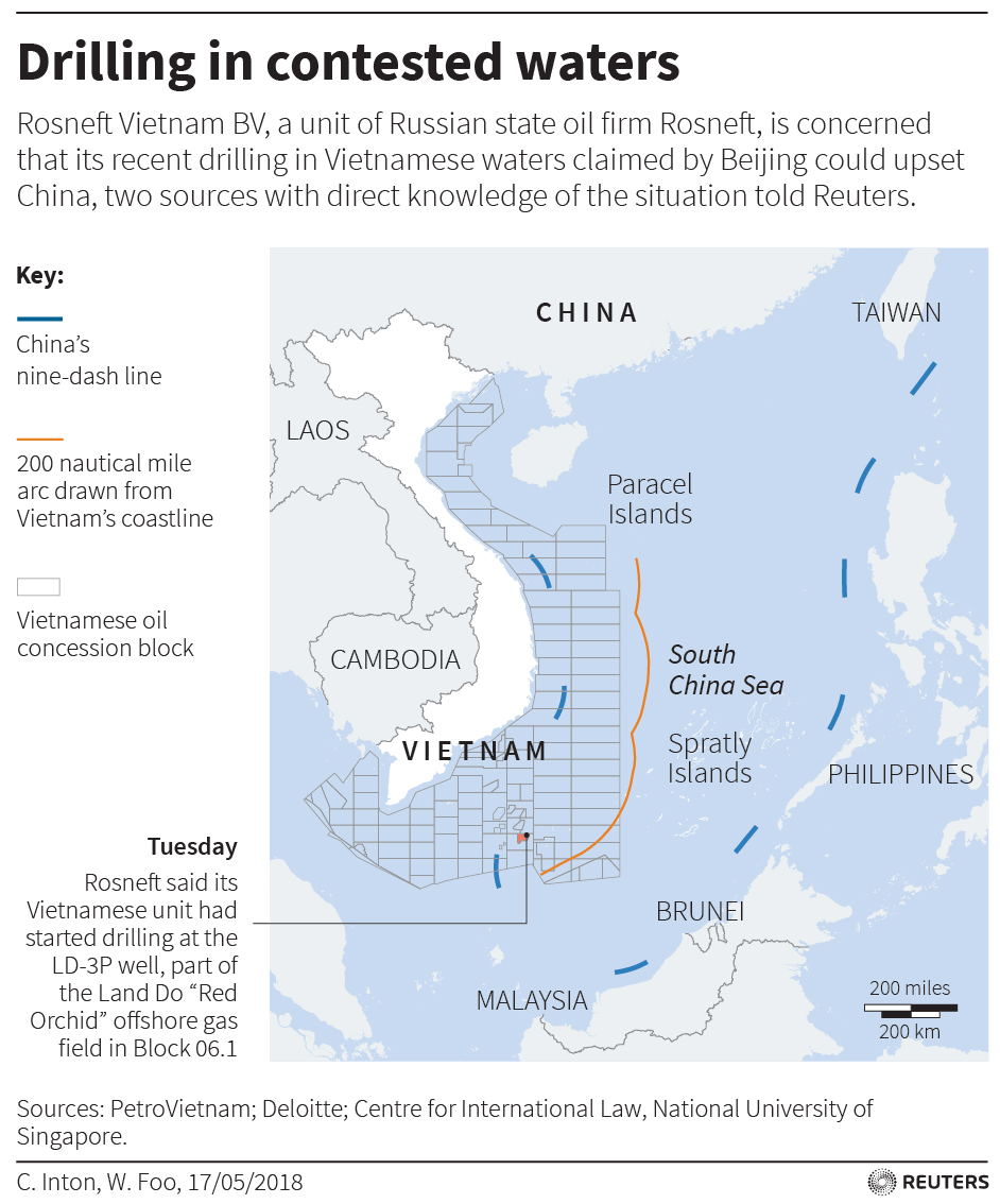 Image result for Exclusive: As Rosneft's Vietnam unit drills in disputed area of South China Sea, Beijing issues warning